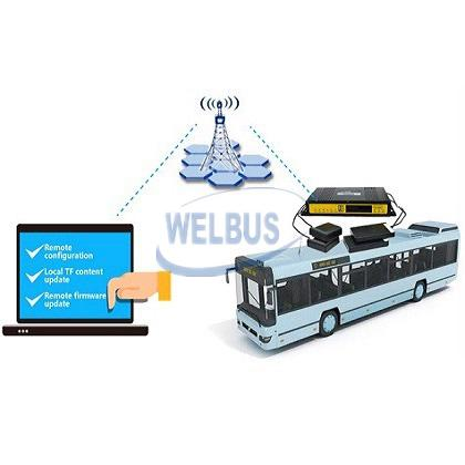 WM-4125 4G Wireless Bus WiFi Marketing Router
